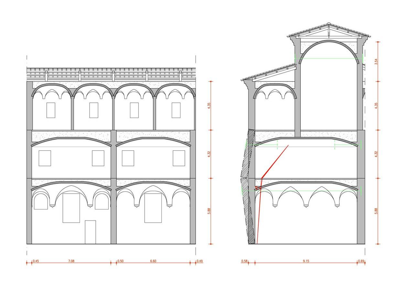 Disegno che rappresenta la sezione frontale e trasversale, dove si mostra come il meccanismo i flessione verticale sia compatibile con le lesioni presenti nella porzione 1 del complesso